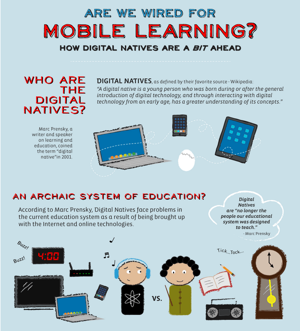 A Step-by-Step Guide to Instituting Mobile Learning
