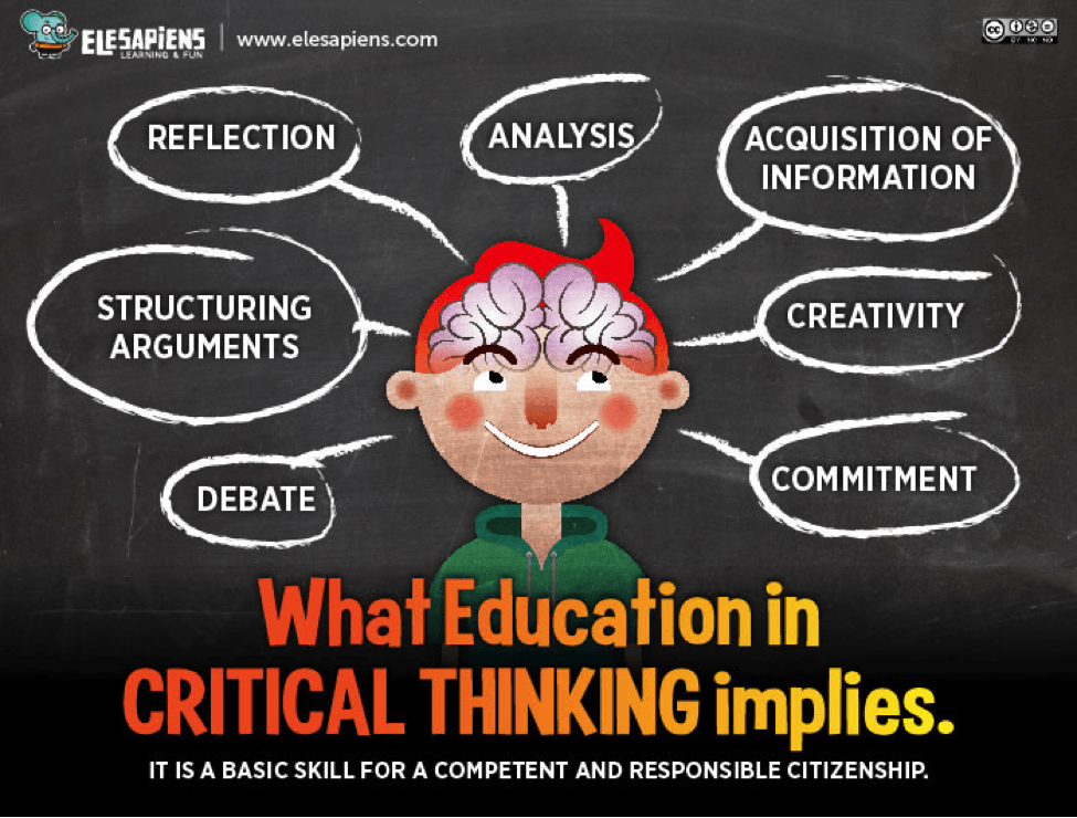 Critical Thinking Skills Developing Effective Analysis and Argument