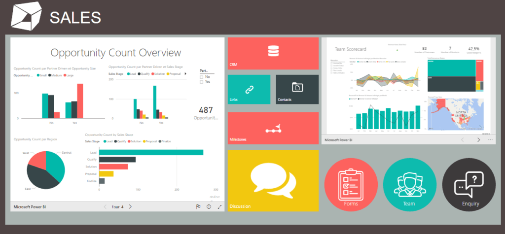 LiveTiles, the perfect publishing project management system