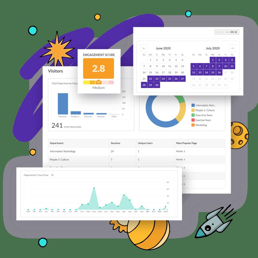 digital workplace data analytics screen example