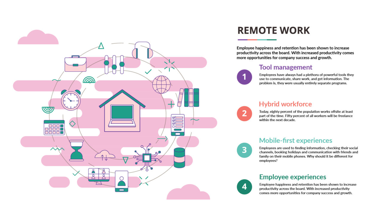 Remote work and the employee experience